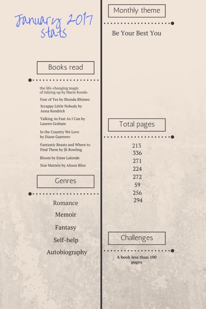 january-2017-reading-stats-1
